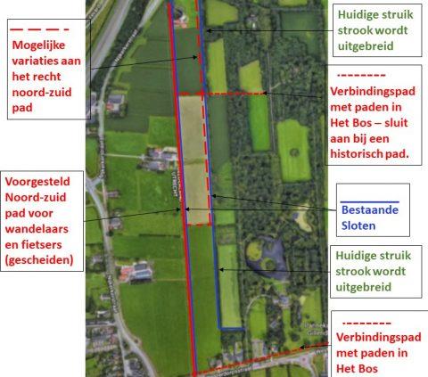 paden en sloten in groen zone